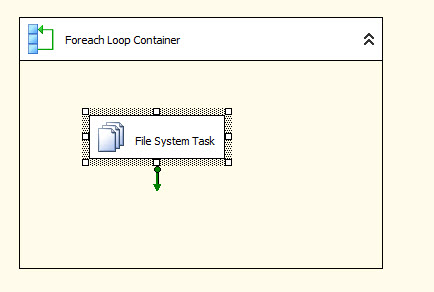 SQL Server Integration Services – Foreach Loop Container